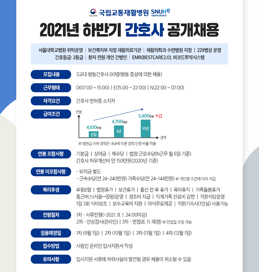 국립교통재활병원 2021년 하반기 간호사 공개채용