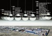 대구공장 전경
