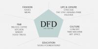 DFD 그룹