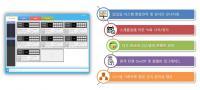 사내방송 시스템
